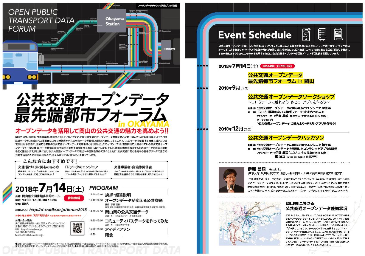 公共交通オープンデータ最先端都市フォーラム in OKAYAMA